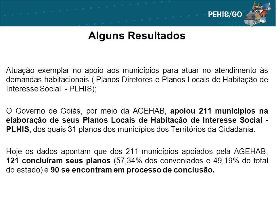 Alguns Resultados Atuação exemplar no apoio aos municípios para atuar no atendimento às demandas habitacionais ( Planos Diretores e Planos Locais de H
