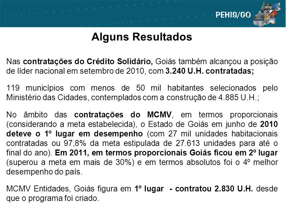 Alguns Resultados Nas contratações do Crédito Solidário, Goiás também alcançou a posição de líder nacional em setembro de 2010, com 3.240 U.H. contrat