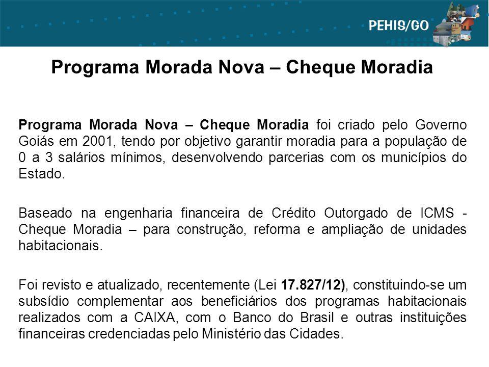Programa Morada Nova – Cheque Moradia Programa Morada Nova – Cheque Moradia foi criado pelo Governo Goiás em 2001, tendo por objetivo garantir moradia