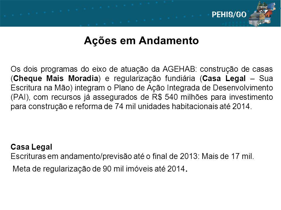 Ações em Andamento Os dois programas do eixo de atuação da AGEHAB: construção de casas (Cheque Mais Moradia) e regularização fundiária (Casa Legal – S
