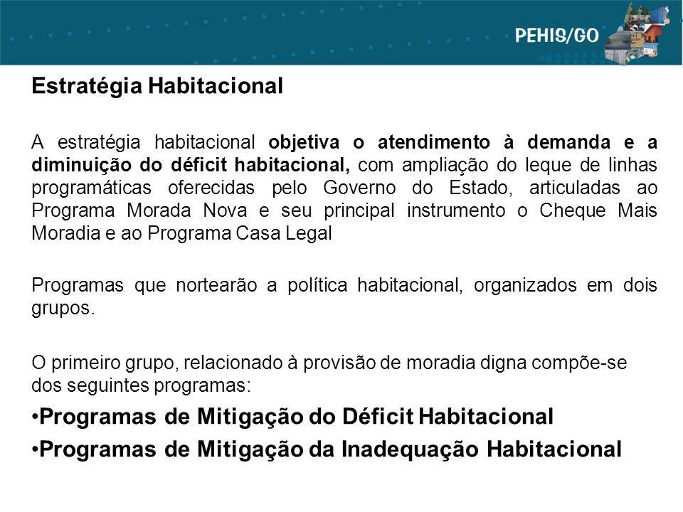 Estratégia Habitacional A estratégia habitacional objetiva o atendimento à demanda e a diminuição do déficit habitacional, com ampliação do leque de l