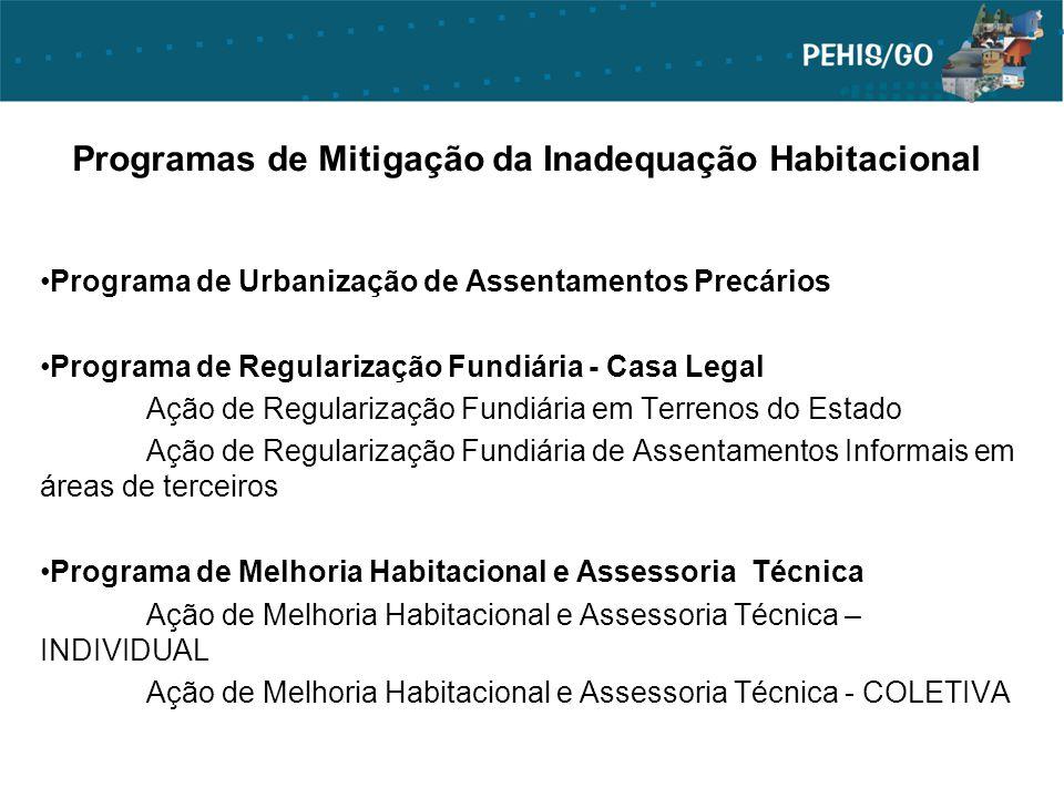 Programas de Mitigação da Inadequação Habitacional Programa de Urbanização de Assentamentos Precários Programa de Regularização Fundiária - Casa Legal