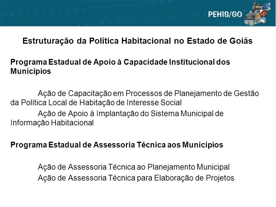 Estruturação da Política Habitacional no Estado de Goiás Programa Estadual de Apoio à Capacidade Institucional dos Municípios Ação de Capacitação em P