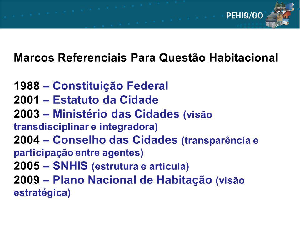 Marcos Referenciais Para Questão Habitacional 1988 – Constituição Federal 2001 – Estatuto da Cidade 2003 – Ministério das Cidades (visão transdiscipli