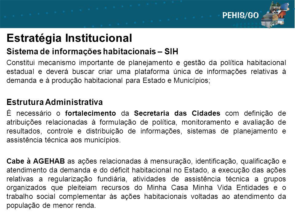 Estratégia Institucional Sistema de informações habitacionais – SIH Constitui mecanismo importante de planejamento e gestão da política habitacional e