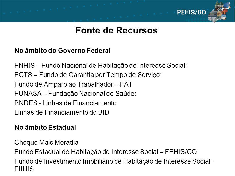 Fonte de Recursos No âmbito do Governo Federal FNHIS – Fundo Nacional de Habitação de Interesse Social: FGTS – Fundo de Garantia por Tempo de Serviço: