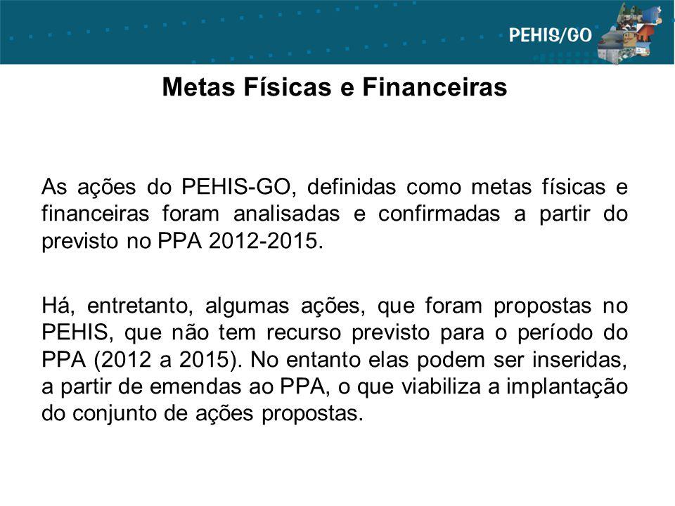 Metas Físicas e Financeiras As ações do PEHIS-GO, definidas como metas físicas e financeiras foram analisadas e confirmadas a partir do previsto no PP