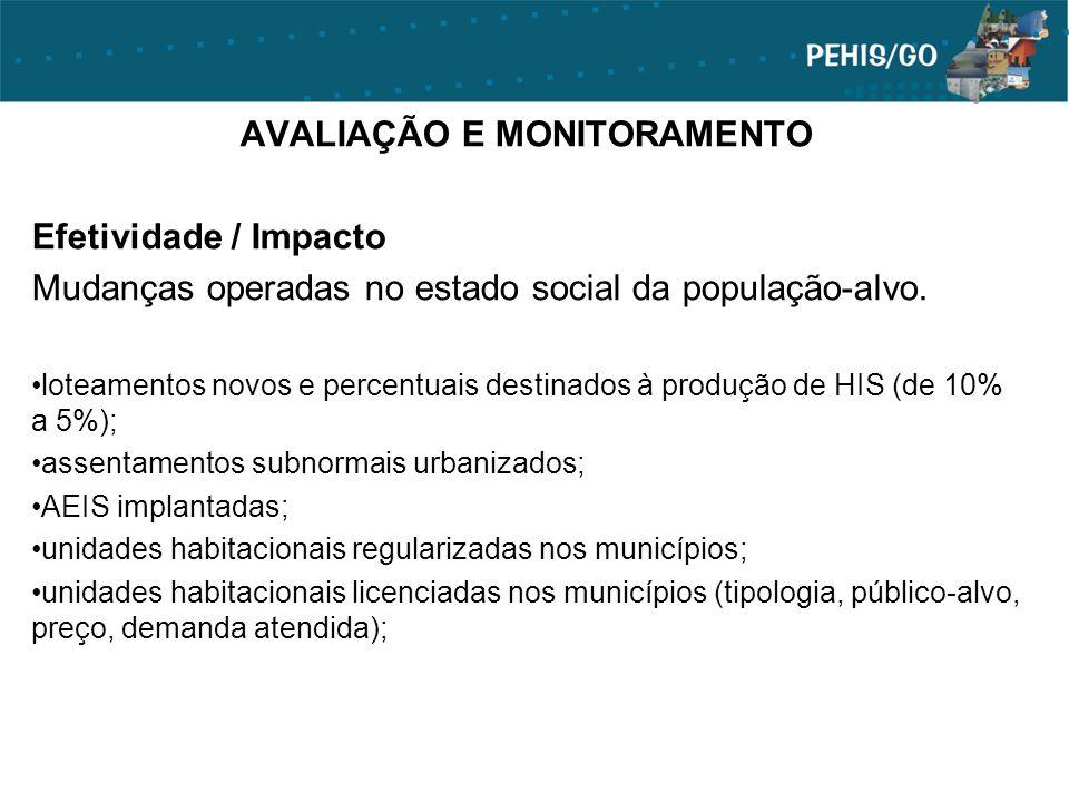 AVALIAÇÃO E MONITORAMENTO Efetividade / Impacto Mudanças operadas no estado social da população-alvo. loteamentos novos e percentuais destinados à pro