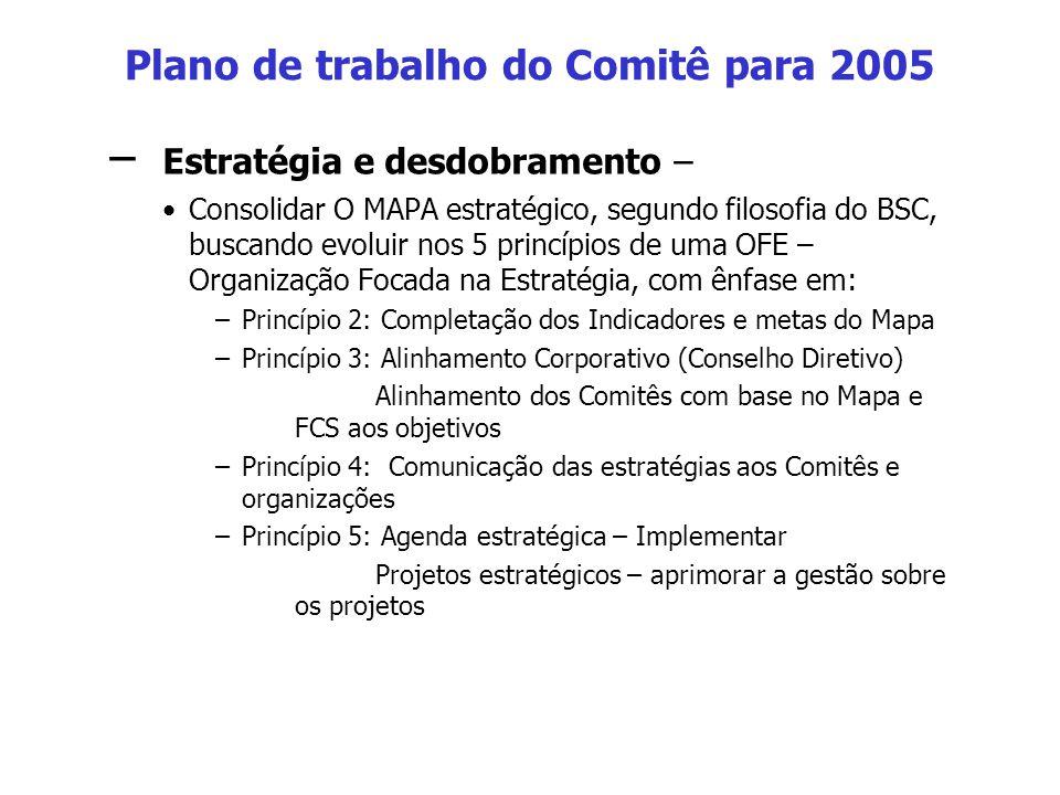 Plano de trabalho do Comitê para 2005 – Estratégia e desdobramento – Consolidar O MAPA estratégico, segundo filosofia do BSC, buscando evoluir nos 5 p