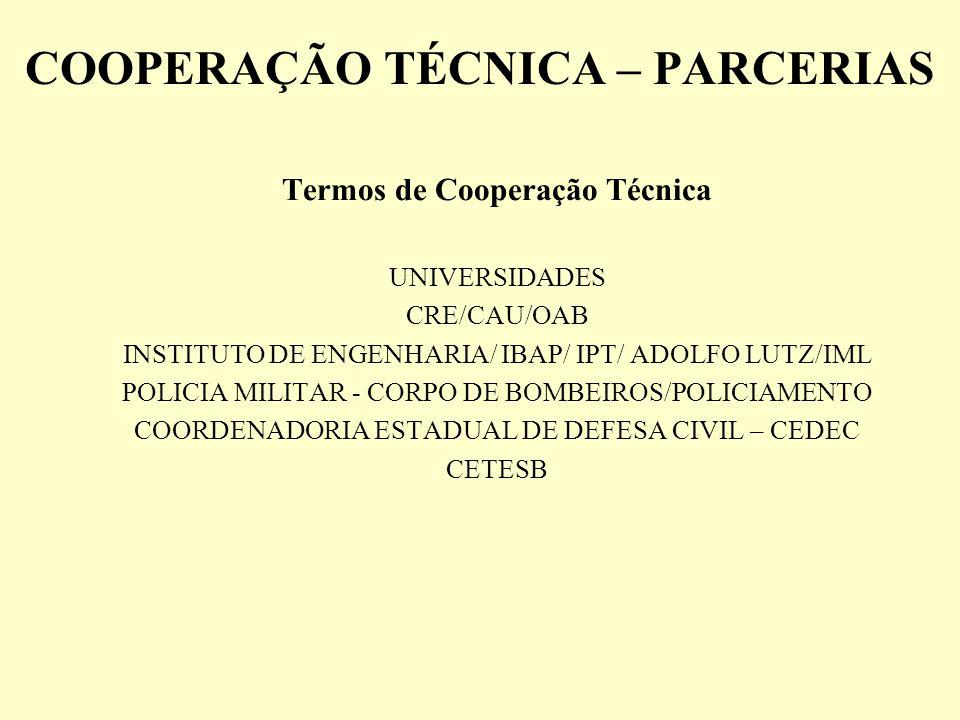 COOPERAÇÃO TÉCNICA – PARCERIAS Termos de Cooperação Técnica UNIVERSIDADES CRE/CAU/OAB INSTITUTO DE ENGENHARIA/ IBAP/ IPT/ ADOLFO LUTZ/IML POLICIA MILI