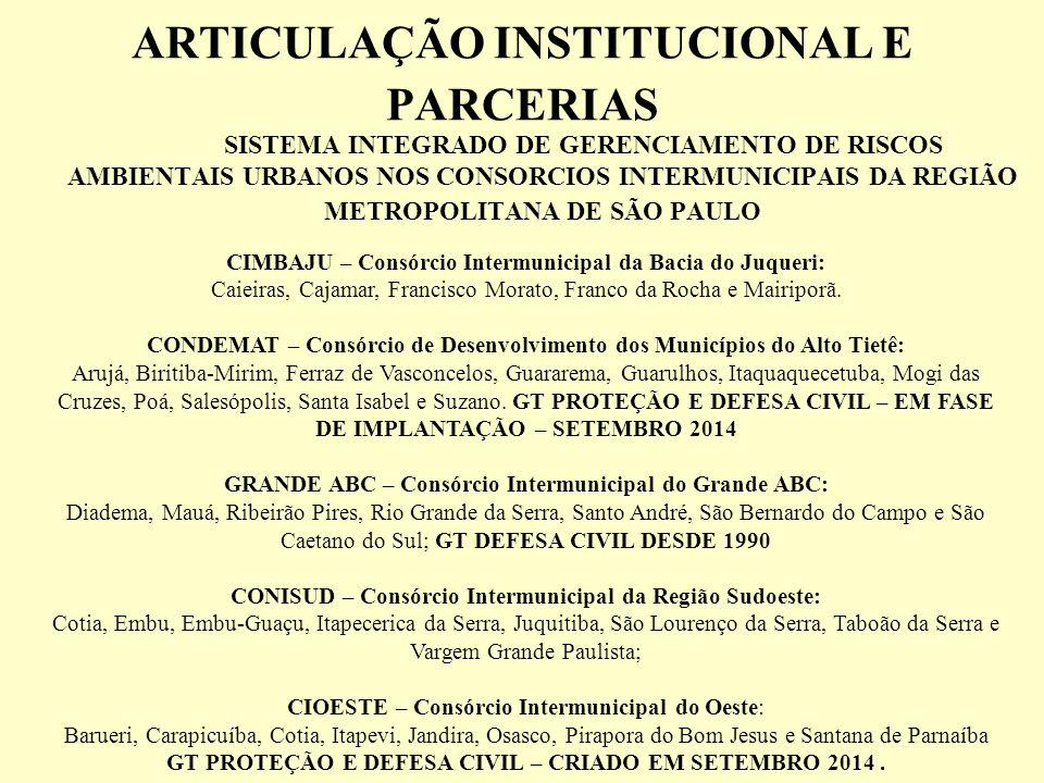 ARTICULAÇÃO INSTITUCIONAL E PARCERIAS SISTEMA INTEGRADO DE GERENCIAMENTO DE RISCOS AMBIENTAIS URBANOS NOS CONSORCIOS INTERMUNICIPAIS DA REGIÃO METROPO
