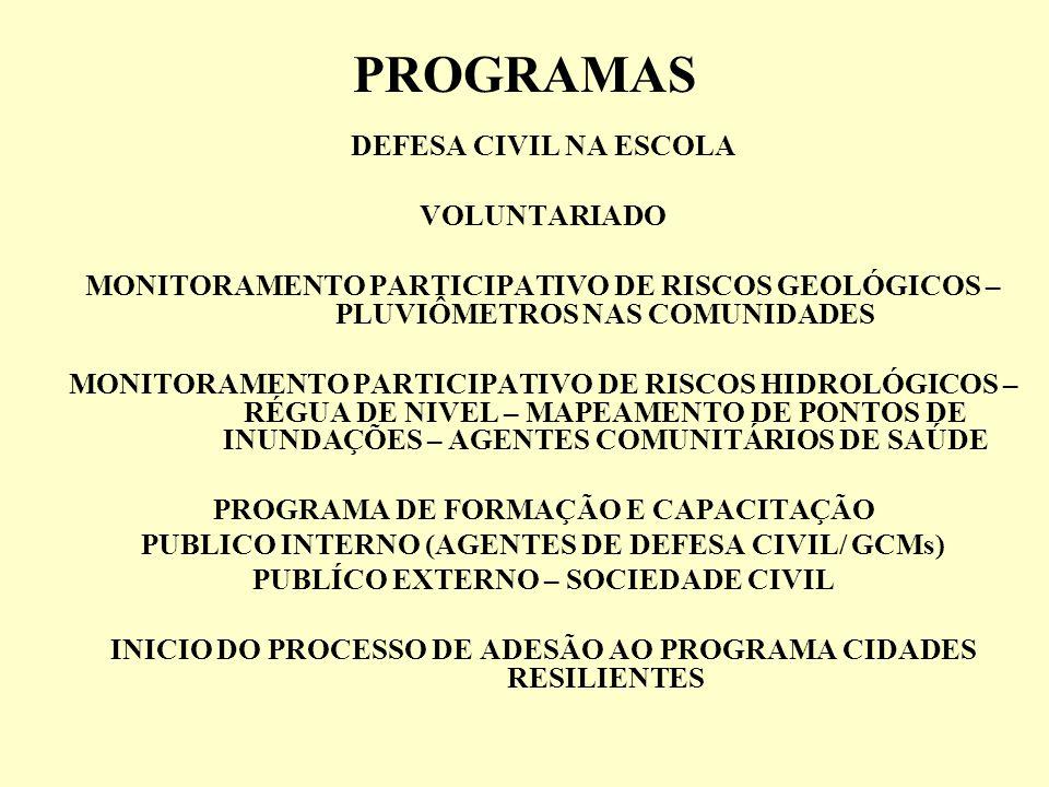 PROGRAMAS DEFESA CIVIL NA ESCOLA VOLUNTARIADO MONITORAMENTO PARTICIPATIVO DE RISCOS GEOLÓGICOS – PLUVIÔMETROS NAS COMUNIDADES MONITORAMENTO PARTICIPAT