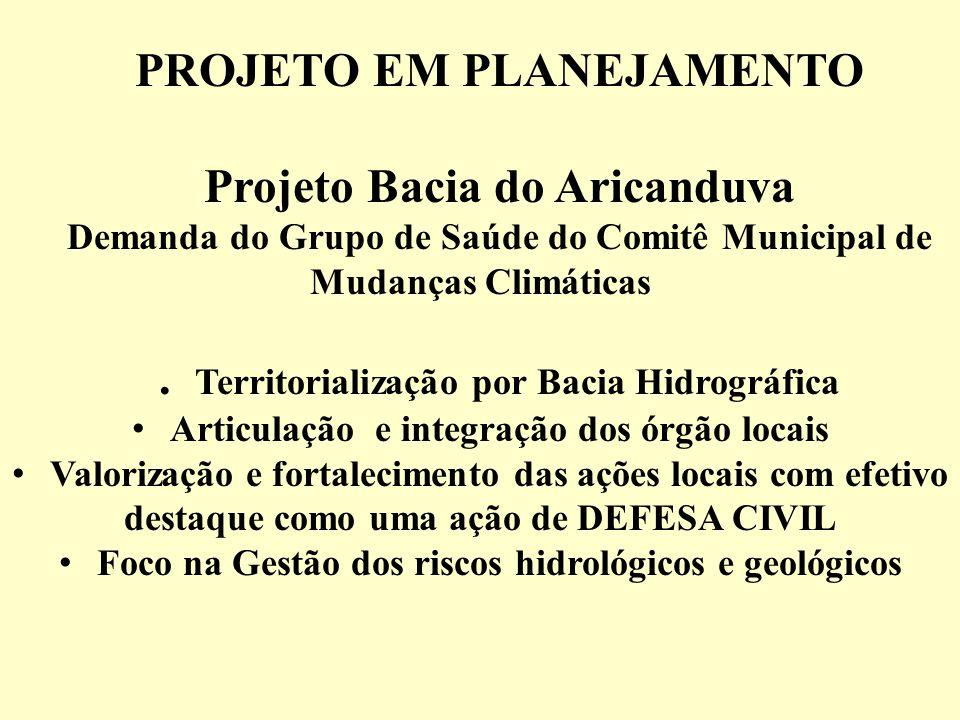 PROJETO EM PLANEJAMENTO Projeto Bacia do Aricanduva Demanda do Grupo de Saúde do Comitê Municipal de Mudanças Climáticas. Territorialização por Bacia