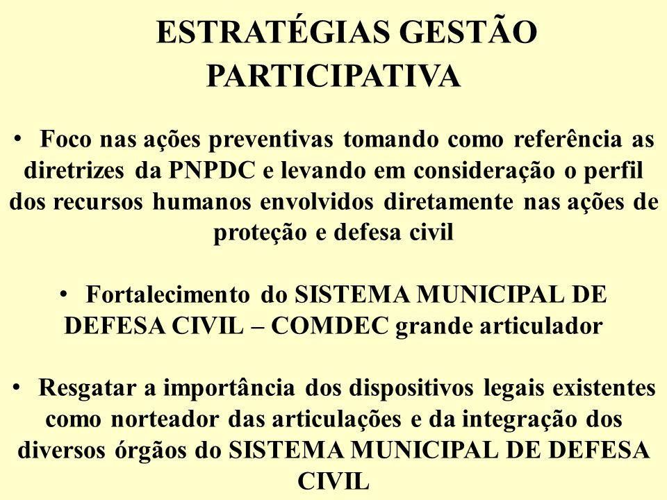 ESTRATÉGIAS GESTÃO PARTICIPATIVA Foco nas ações preventivas tomando como referência as diretrizes da PNPDC e levando em consideração o perfil dos recu