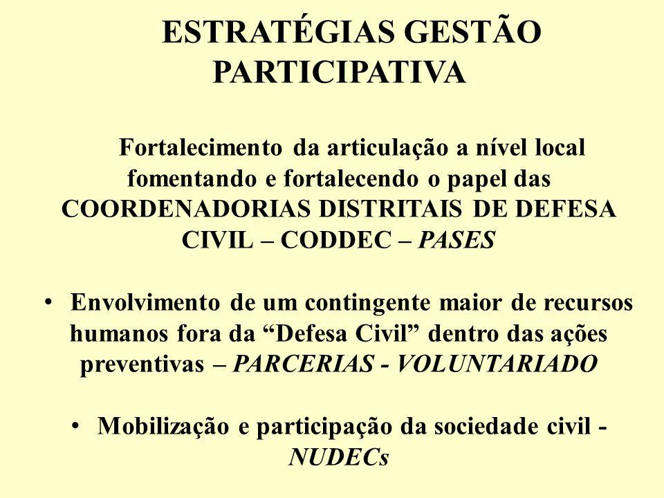 ESTRATÉGIAS GESTÃO PARTICIPATIVA Fortalecimento da articulação a nível local fomentando e fortalecendo o papel das COORDENADORIAS DISTRITAIS DE DEFESA