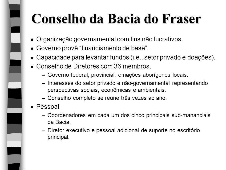 """Conselho da Bacia do Fraser  Organização governamental com fins não lucrativos.  Governo provê """"financiamento de base"""".  Capacidade para levantar f"""