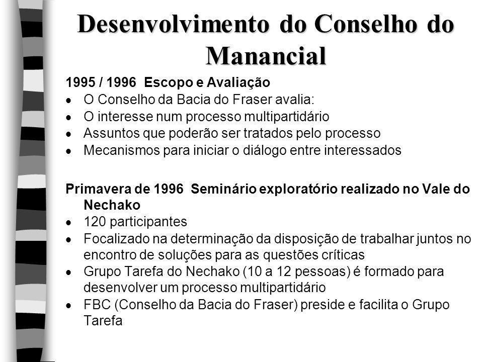 Desenvolvimento do Conselho do Manancial 1995 / 1996 Escopo e Avaliação  O Conselho da Bacia do Fraser avalia:  O interesse num processo multipartid