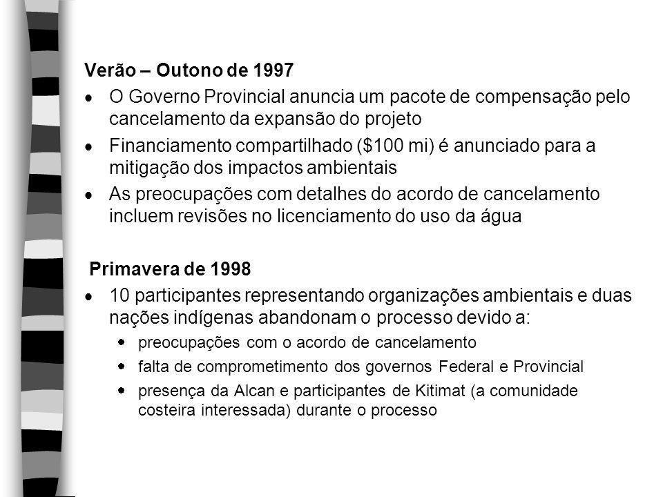 Verão – Outono de 1997  O Governo Provincial anuncia um pacote de compensação pelo cancelamento da expansão do projeto  Financiamento compartilhado