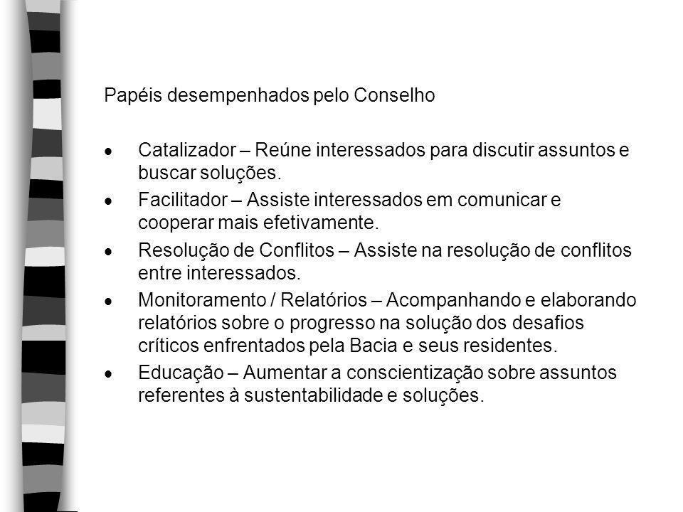 Papéis desempenhados pelo Conselho  Catalizador – Reúne interessados para discutir assuntos e buscar soluções.  Facilitador – Assiste interessados e