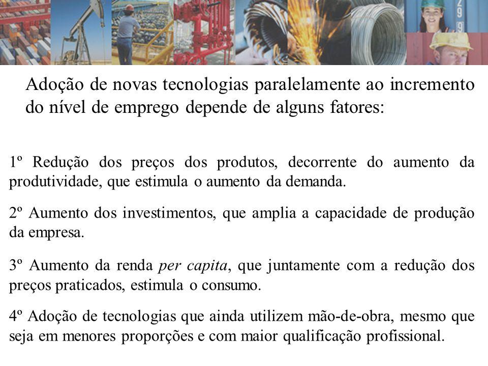 Adoção de novas tecnologias paralelamente ao incremento do nível de emprego depende de alguns fatores: 1º Redução dos preços dos produtos, decorrente do aumento da produtividade, que estimula o aumento da demanda.