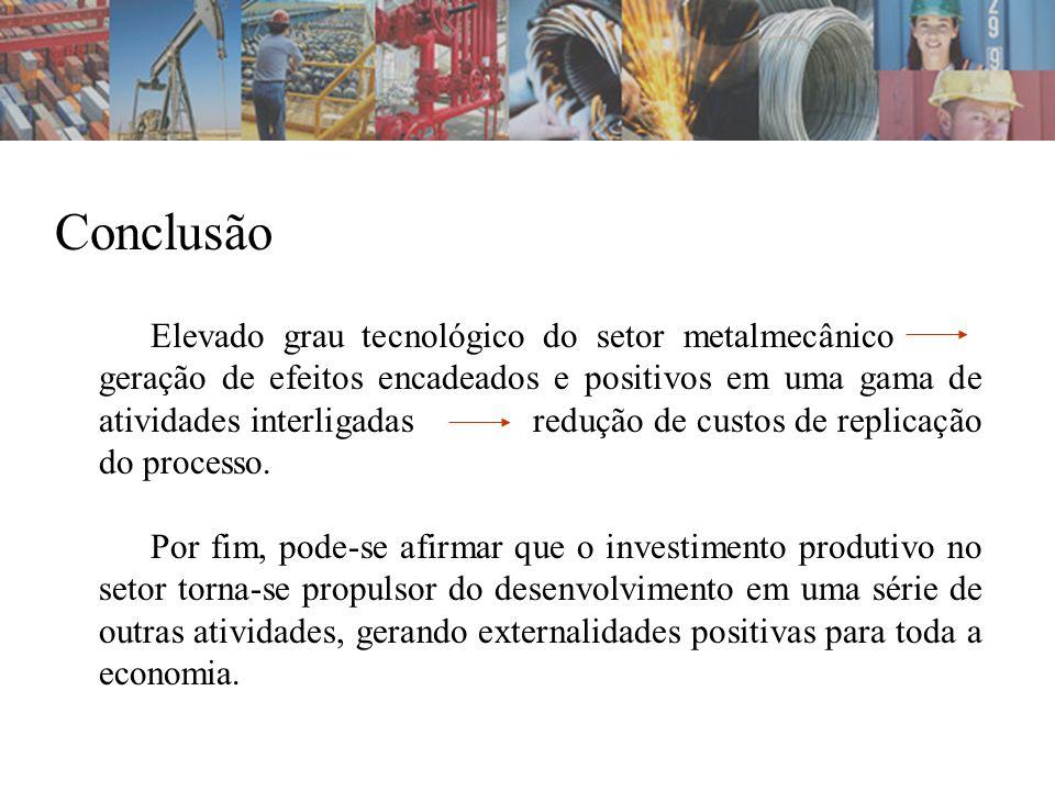 Conclusão Elevado grau tecnológico do setor metalmecânico........
