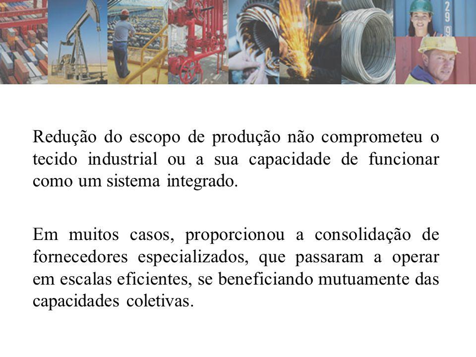 Redução do escopo de produção não comprometeu o tecido industrial ou a sua capacidade de funcionar como um sistema integrado.