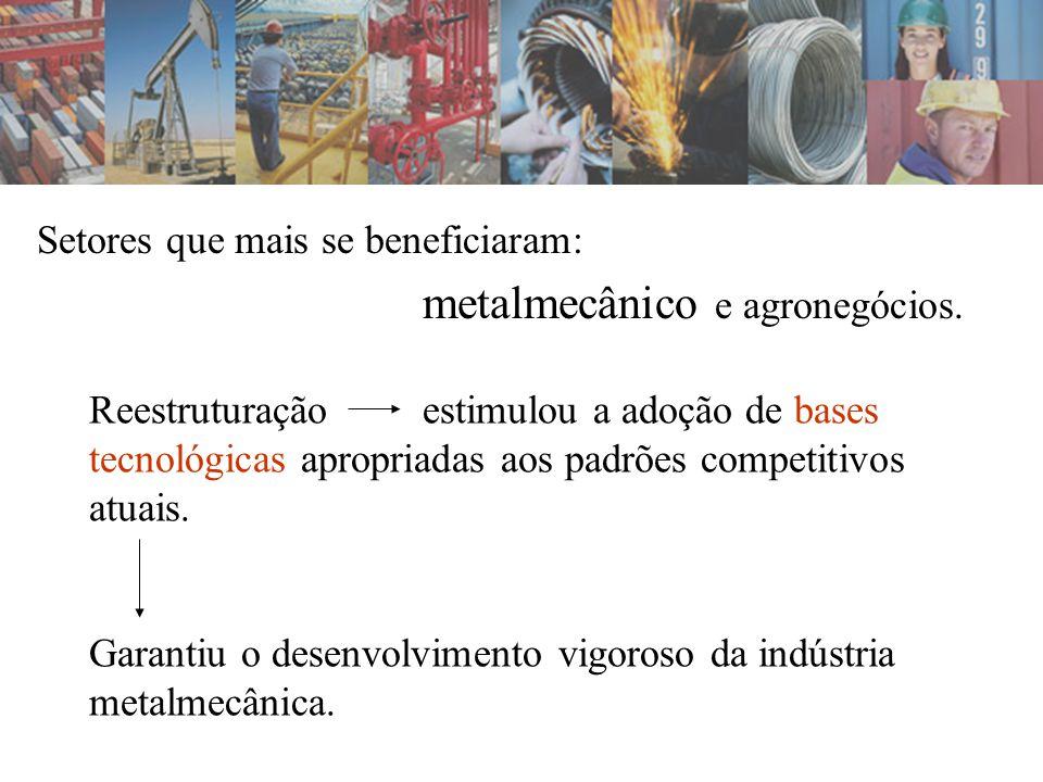 Setores que mais se beneficiaram: metalmecânico e agronegócios.