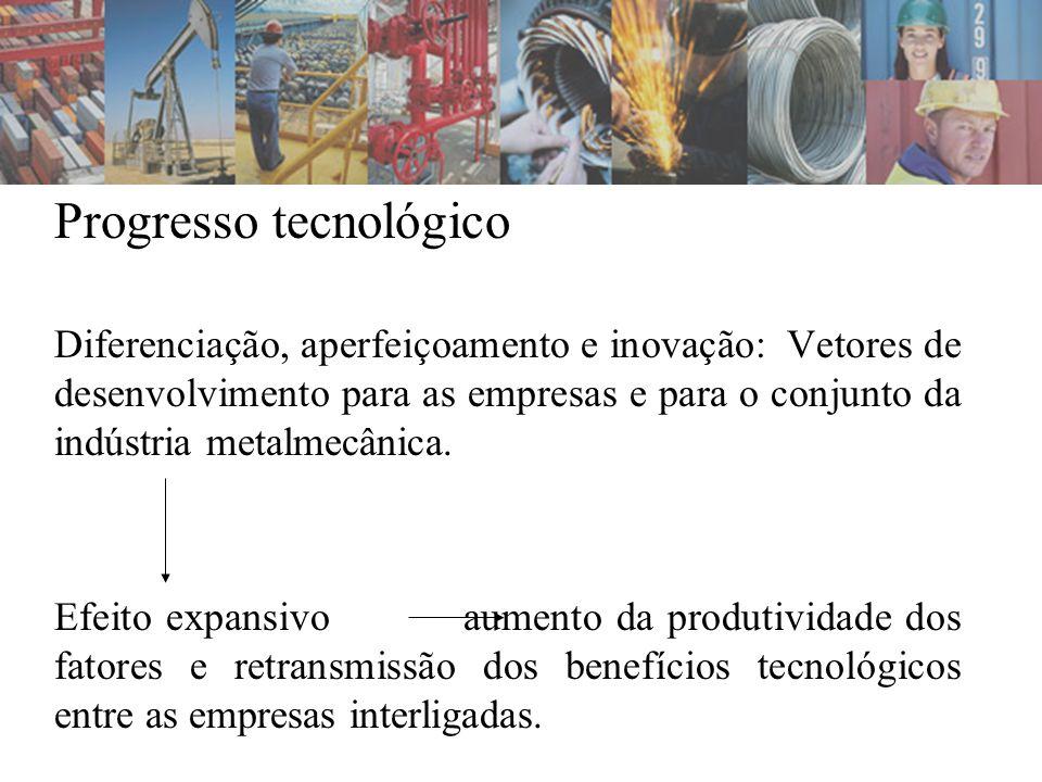 Progresso tecnológico Diferenciação, aperfeiçoamento e inovação: Vetores de desenvolvimento para as empresas e para o conjunto da indústria metalmecânica.