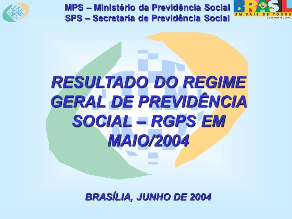 MPS – Ministério da Previdência Social SPS – Secretaria de Previdência Social RESULTADO DO REGIME GERAL DE PREVIDÊNCIA SOCIAL – RGPS EM MAIO/2004 BRASÍLIA, JUNHO DE 2004