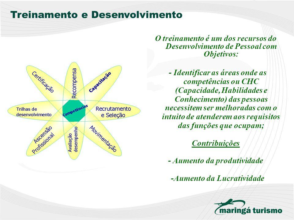Objetivos Definição clara das principais atribuições, responsabilidades dos colaboradores e especificações de cada cargo; Formalização dos critérios e