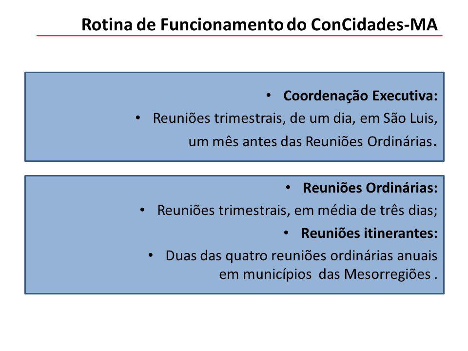 Rotina de Funcionamento do ConCidades-MA Coordenação Executiva: Reuniões trimestrais, de um dia, em São Luis, um mês antes das Reuniões Ordinárias.