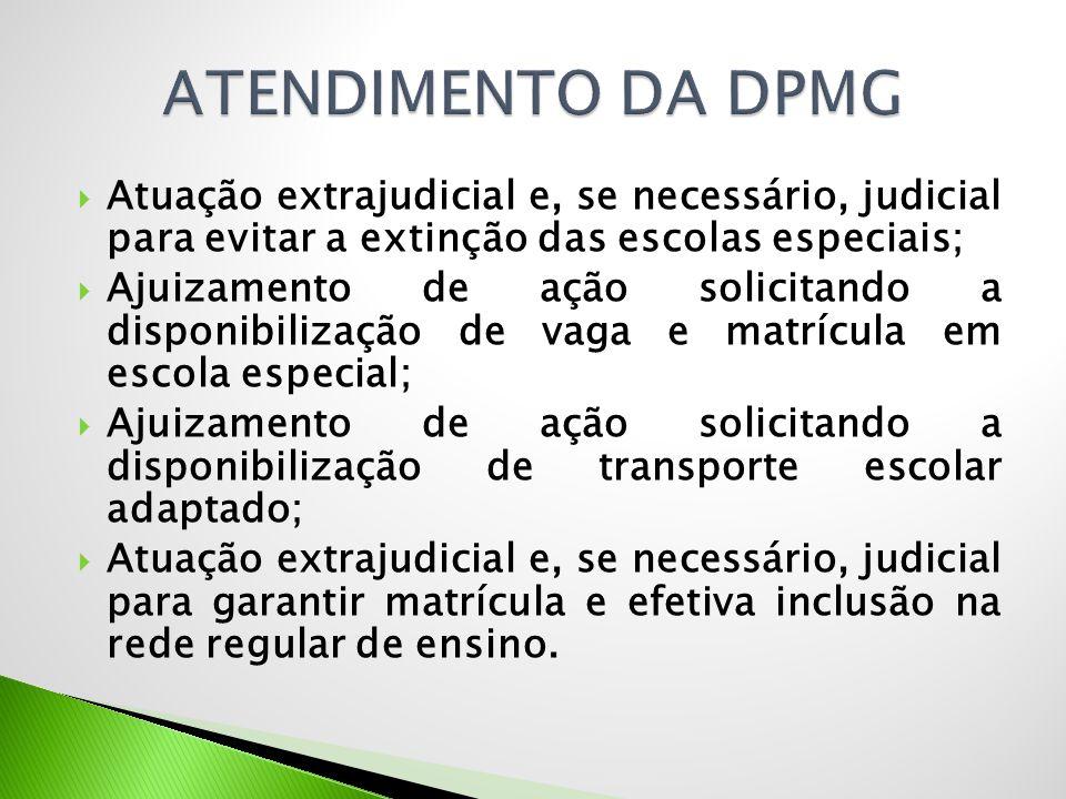 Atuação extrajudicial e, se necessário, judicial para evitar a extinção das escolas especiais;  Ajuizamento de ação solicitando a disponibilização