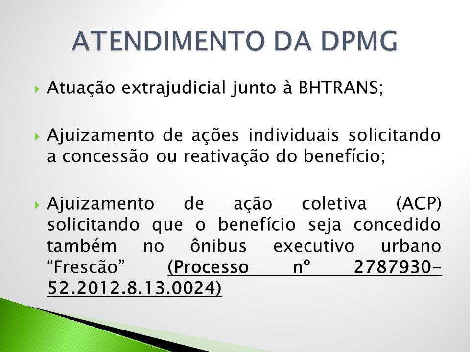  Atuação extrajudicial junto à BHTRANS;  Ajuizamento de ações individuais solicitando a concessão ou reativação do benefício;  Ajuizamento de ação