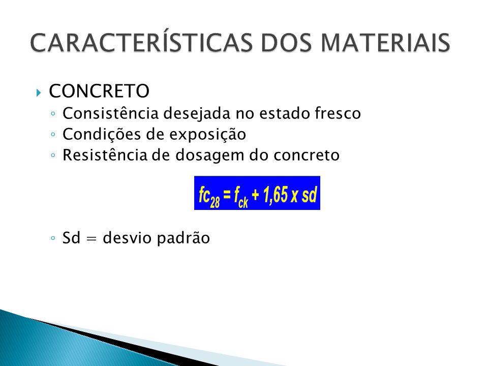  CONCRETO ◦ Consistência desejada no estado fresco ◦ Condições de exposição ◦ Resistência de dosagem do concreto ◦ Sd = desvio padrão