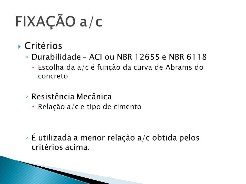  Critérios ◦ Durabilidade – ACI ou NBR 12655 e NBR 6118  Escolha da a/c é função da curva de Abrams do concreto ◦ Resistência Mecânica  Relação a/c