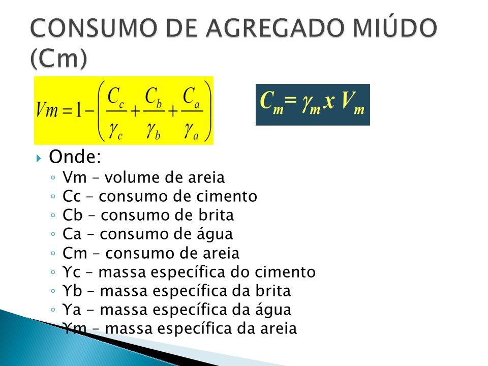  Onde: ◦ Vm – volume de areia ◦ Cc – consumo de cimento ◦ Cb – consumo de brita ◦ Ca – consumo de água ◦ Cm – consumo de areia ◦ Υc – massa específic
