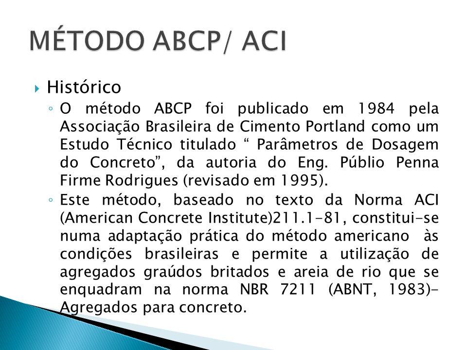 """ Histórico ◦ O método ABCP foi publicado em 1984 pela Associação Brasileira de Cimento Portland como um Estudo Técnico titulado """" Parâmetros de Dosag"""