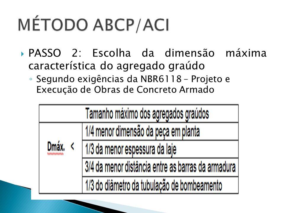  PASSO 2: Escolha da dimensão máxima característica do agregado graúdo ◦ Segundo exigências da NBR6118 – Projeto e Execução de Obras de Concreto Arma