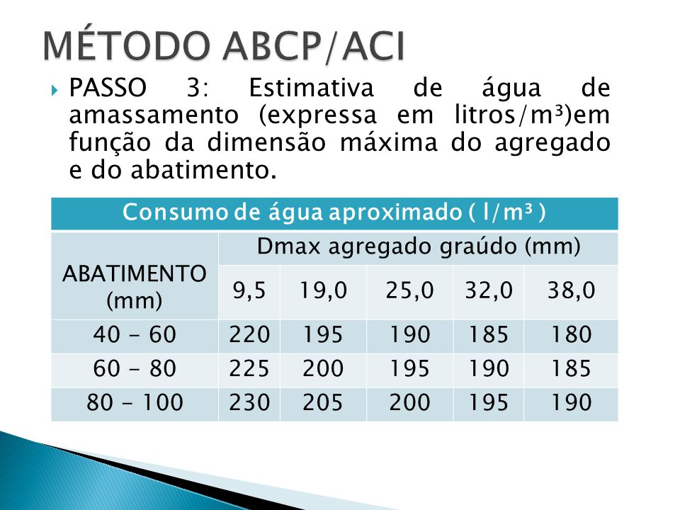  PASSO 3: Estimativa de água de amassamento (expressa em litros/m³)em função da dimensão máxima do agregado e do abatimento. Consumo de água aproxima