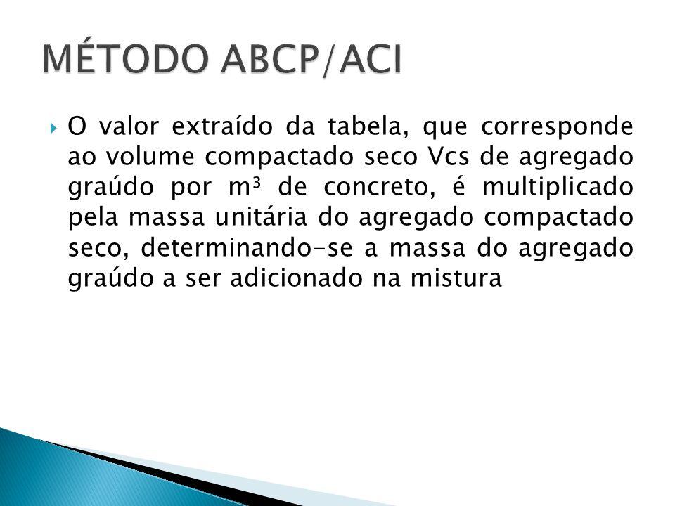 O valor extraído da tabela, que corresponde ao volume compactado seco Vcs de agregado graúdo por m³ de concreto, é multiplicado pela massa unitária