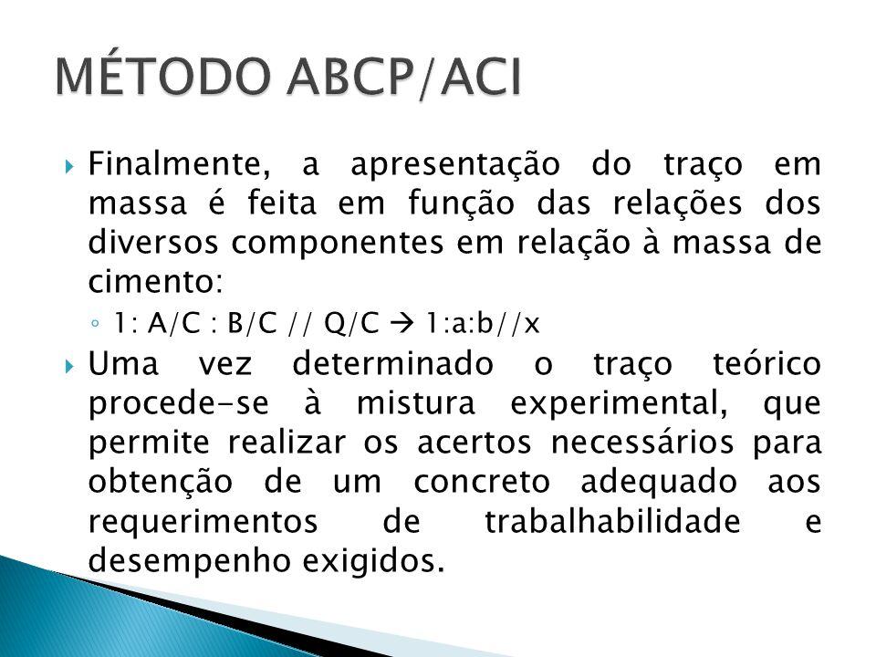  Finalmente, a apresentação do traço em massa é feita em função das relações dos diversos componentes em relação à massa de cimento: ◦ 1: A/C : B/C /