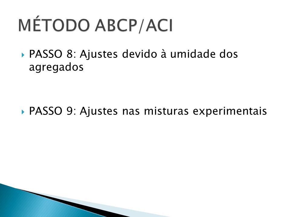  PASSO 8: Ajustes devido à umidade dos agregados  PASSO 9: Ajustes nas misturas experimentais