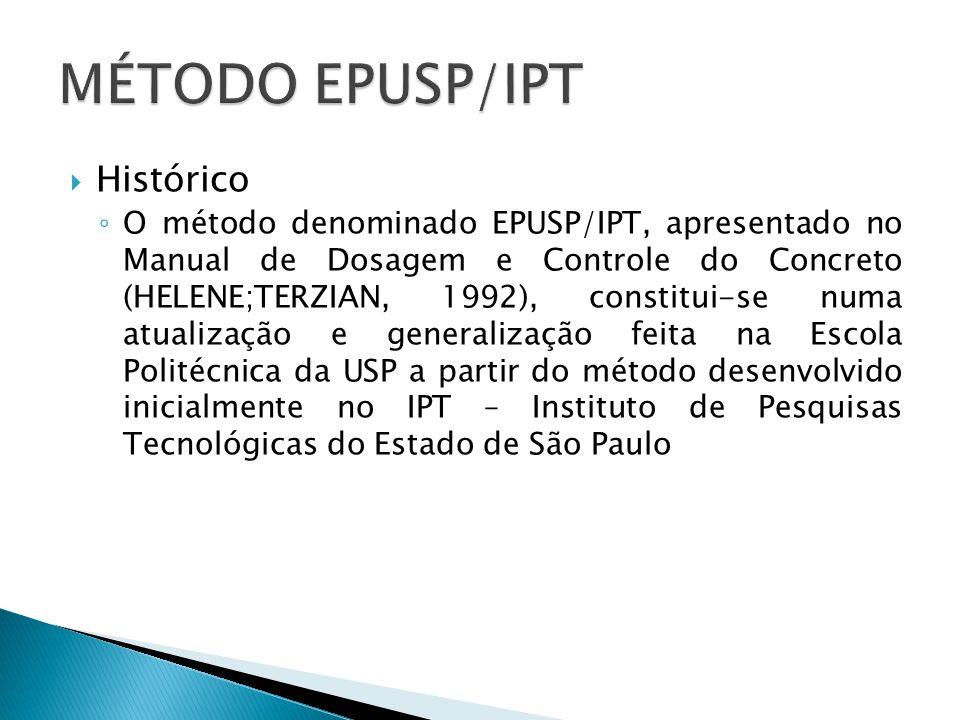  Histórico ◦ O método denominado EPUSP/IPT, apresentado no Manual de Dosagem e Controle do Concreto (HELENE;TERZIAN, 1992), constitui-se numa atualiz