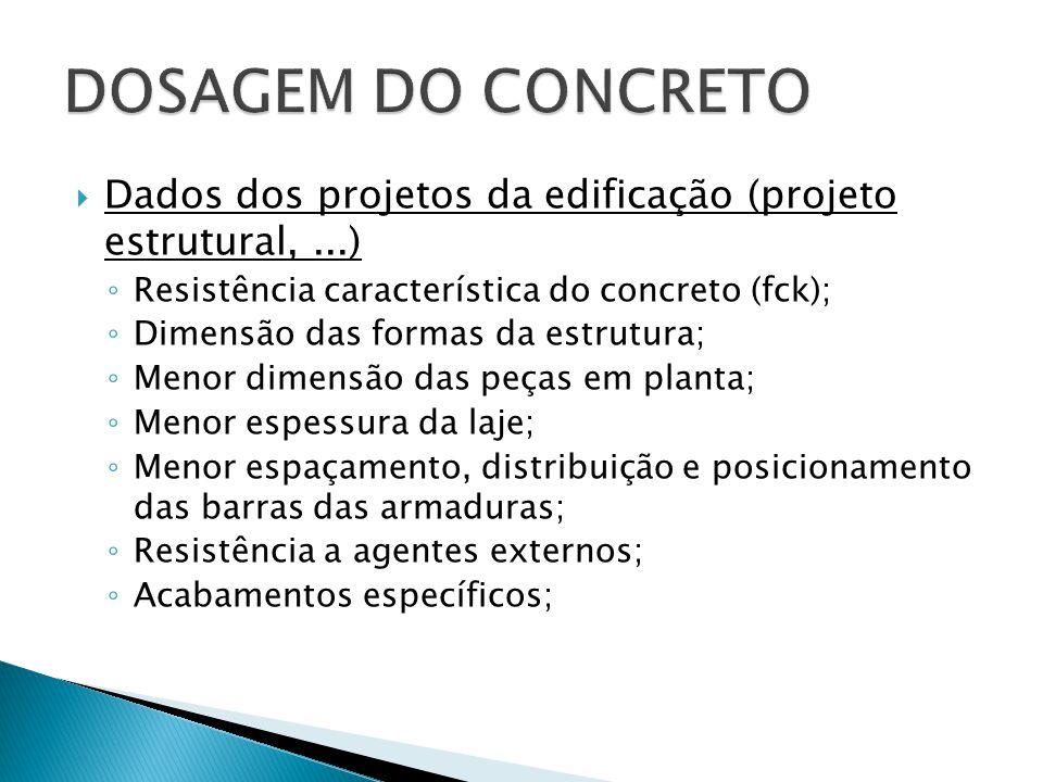  Dados dos projetos da edificação (projeto estrutural,...) ◦ Resistência característica do concreto (fck); ◦ Dimensão das formas da estrutura; ◦ Meno