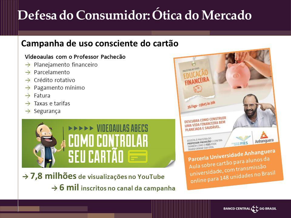 Defesa do Consumidor: Ótica do Mercado → 7,8 milhões de visualizações no YouTube → 6 mil inscritos no canal da campanha Videoaulas com o Professor Pac