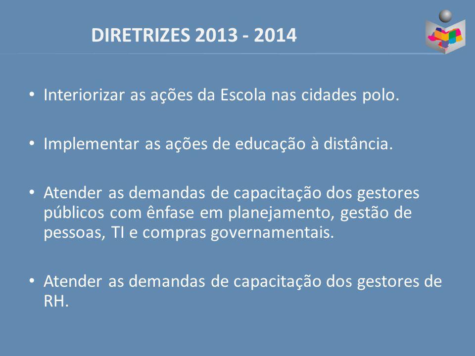DIRETRIZES 2013 - 2014 Interiorizar as ações da Escola nas cidades polo. Implementar as ações de educação à distância. Atender as demandas de capacita