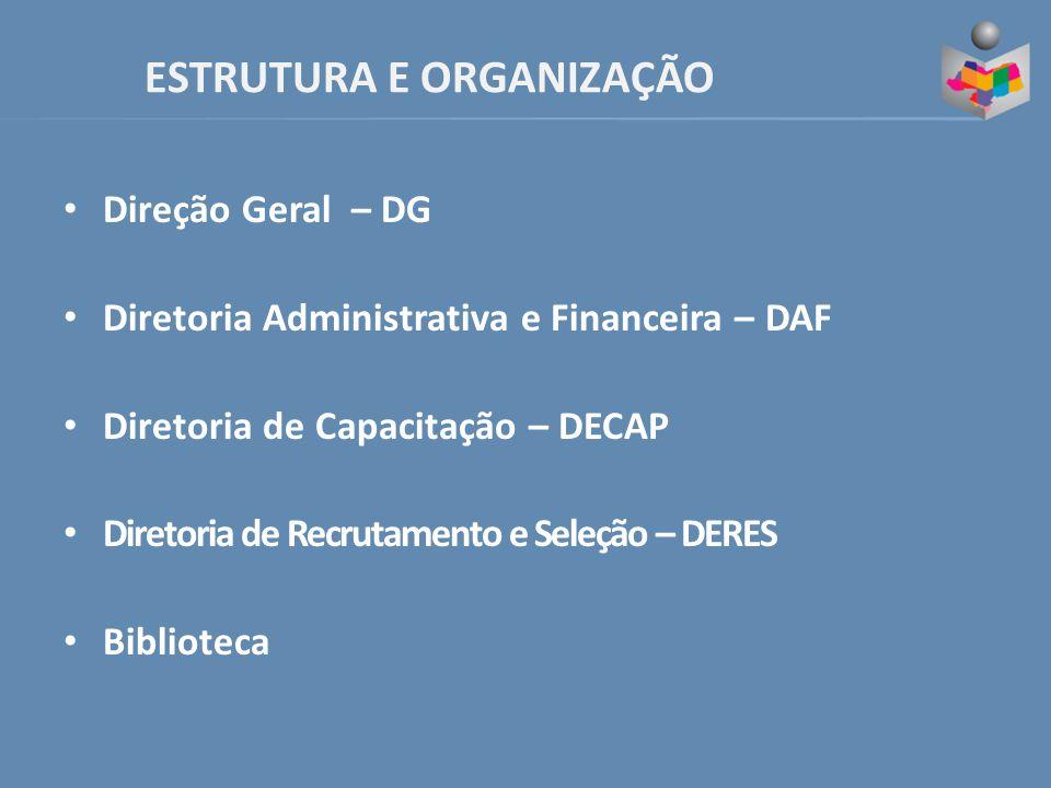 ESTRUTURA E ORGANIZAÇÃO Direção Geral – DG Diretoria Administrativa e Financeira – DAF Diretoria de Capacitação – DECAP Diretoria de Recrutamento e Seleção – DERES Biblioteca
