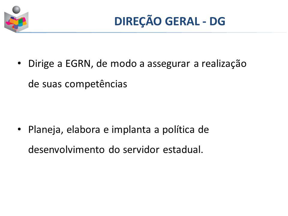 Dirige a EGRN, de modo a assegurar a realização de suas competências Planeja, elabora e implanta a política de desenvolvimento do servidor estadual. D