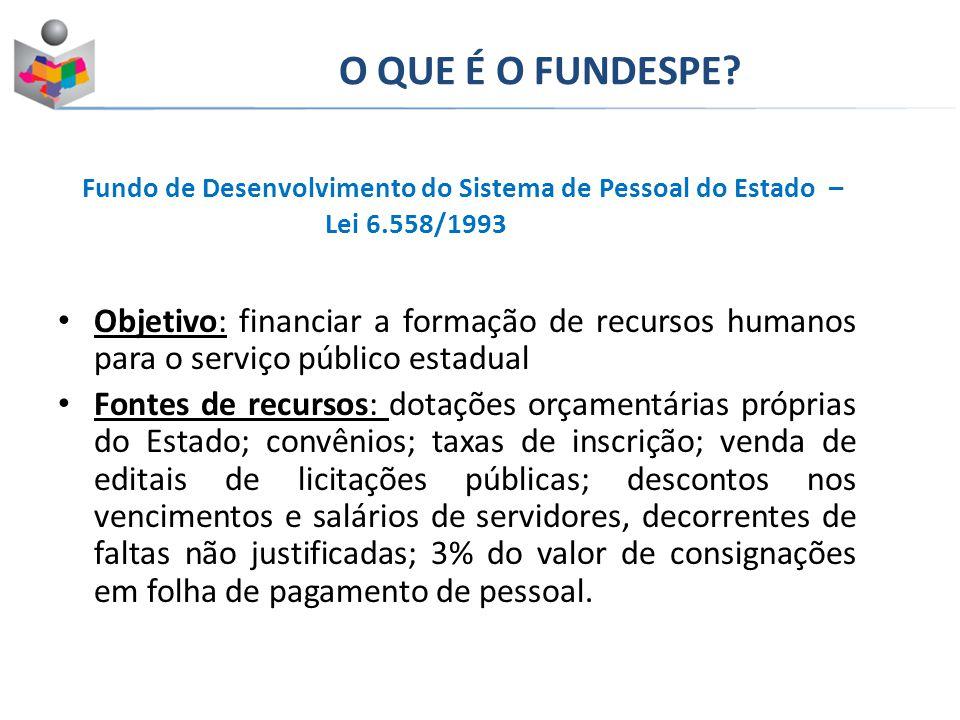 Fundo de Desenvolvimento do Sistema de Pessoal do Estado – Lei 6.558/1993 Objetivo: financiar a formação de recursos humanos para o serviço público es