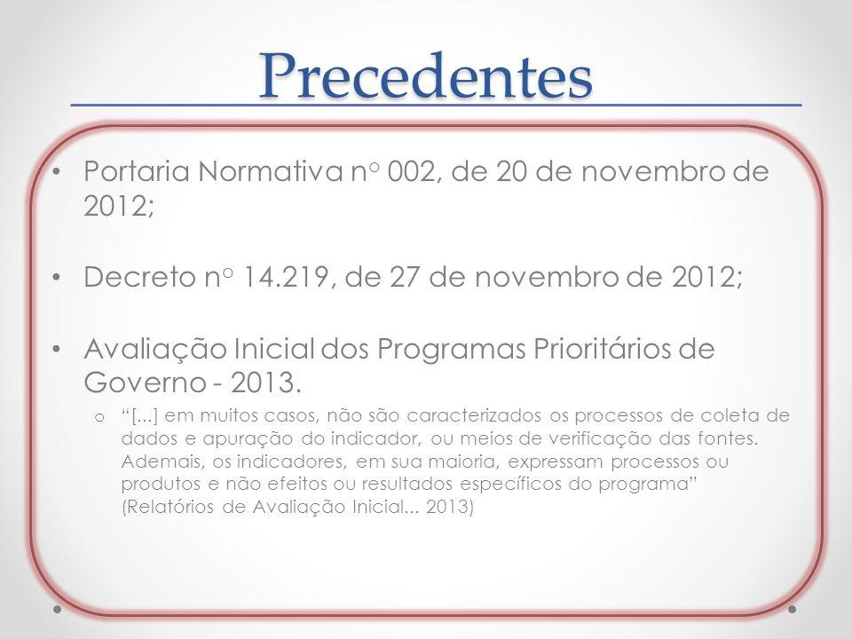 Precedentes Portaria Normativa n o 002, de 20 de novembro de 2012; Decreto n o 14.219, de 27 de novembro de 2012; Avaliação Inicial dos Programas Prioritários de Governo - 2013.